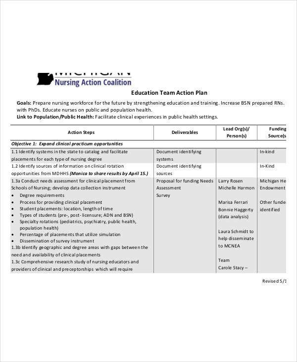 Education Team Action Plan Template