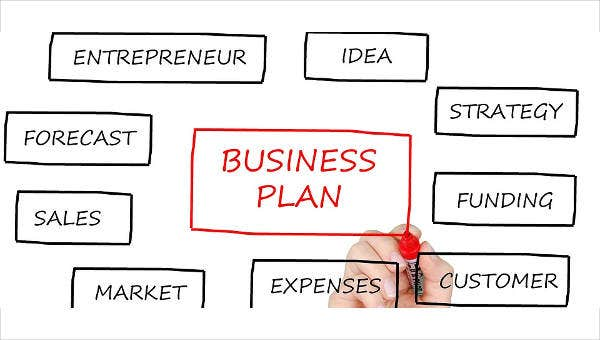 manufacturing business plan templates