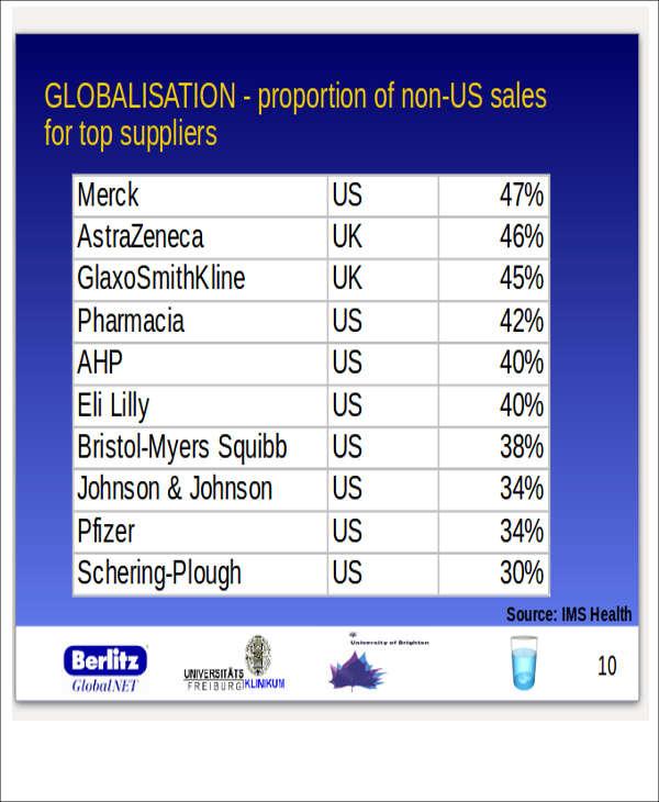 sales report presentation template