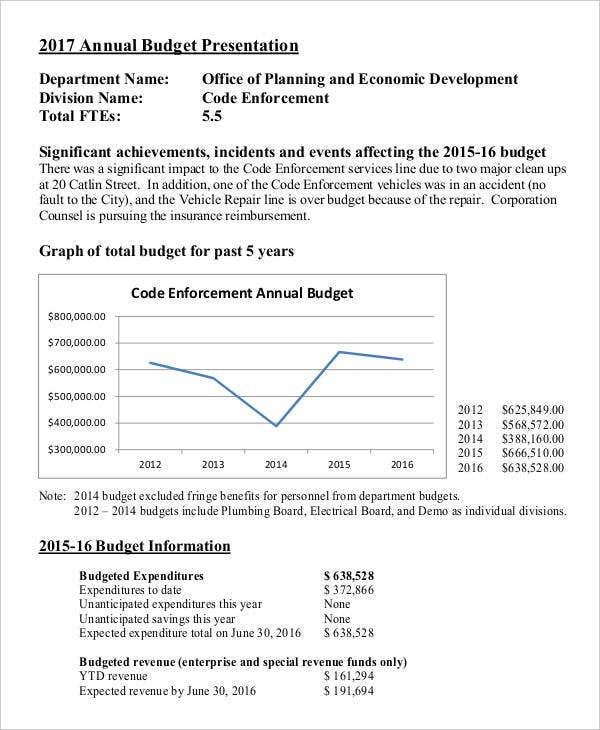 annual budget presentation template