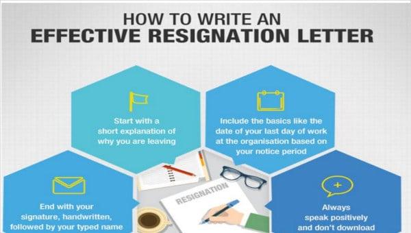 resignationletterformattemplates