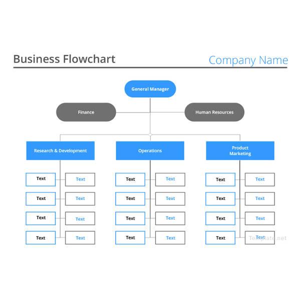 business flowchart templatebusiness flowchart template