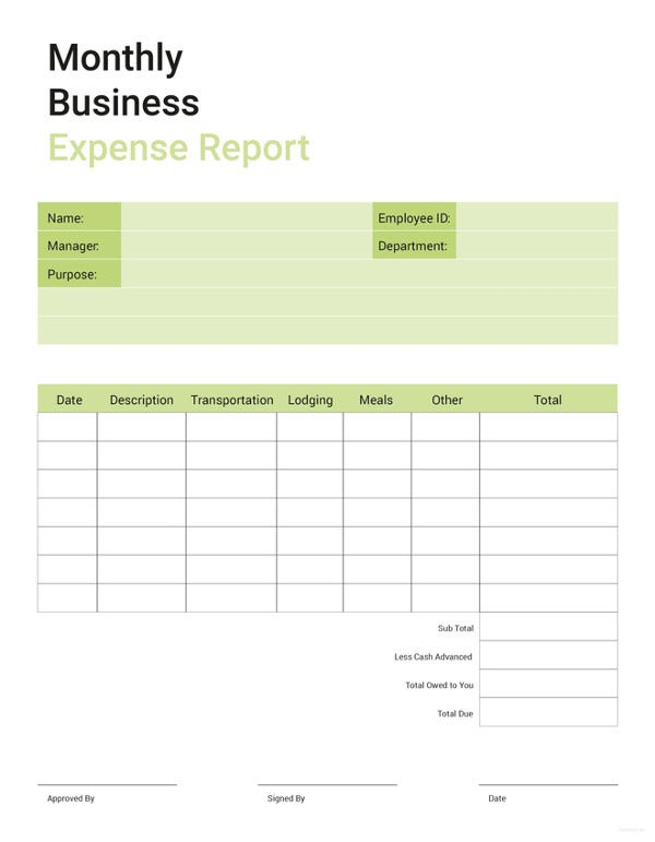 Business activity report templates 8 free pdf format download free business expense report template wajeb Choice Image