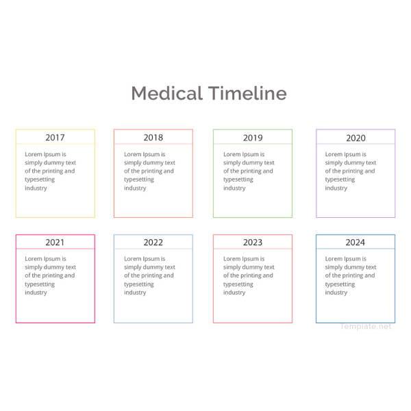 medical-timeline-template