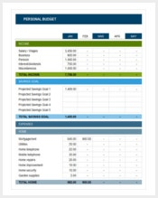 246 sample budget template free premium templates sample yearly personal budget spreadsheet maxwellsz