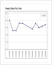 weekly-defect-run-chart-template
