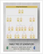 family_family_1