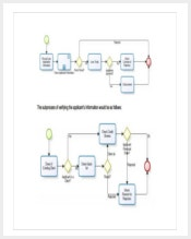 business-process-flow-chart-free-pdf-download