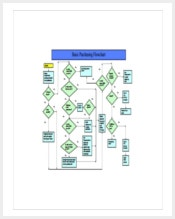 flowchart-of-procurement-process-example-template