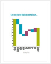 solvency-waterfall-chart-free-pdf-download