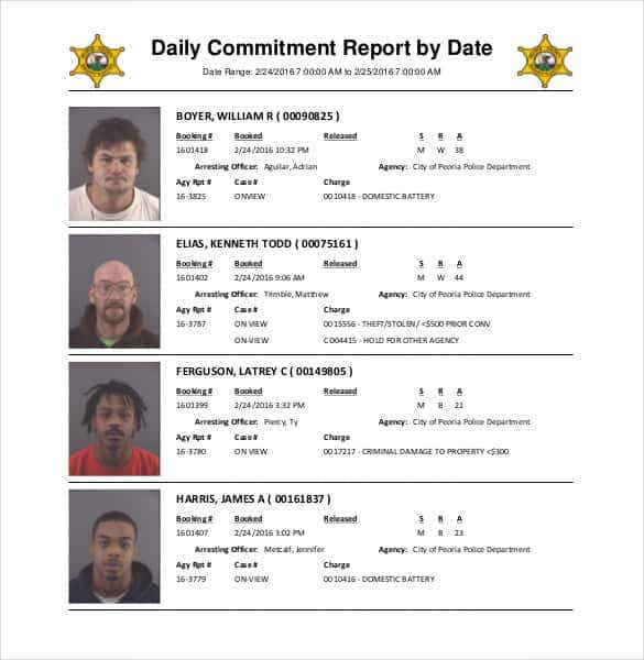 daily commitment report min