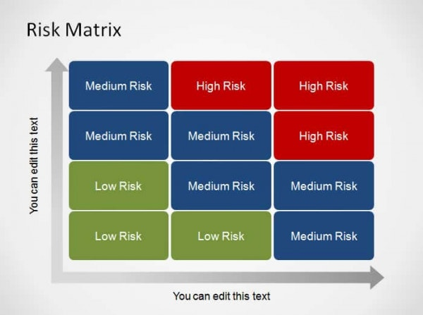 risk matrix powerpoint template min