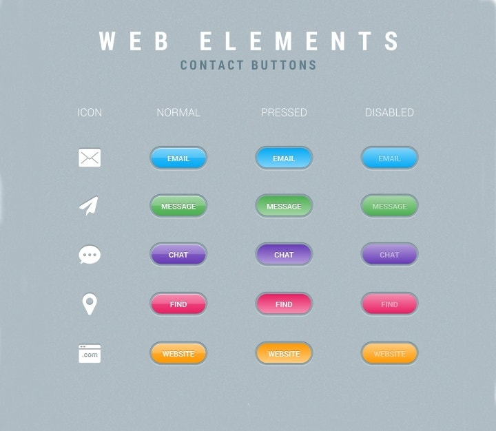 web element buttons