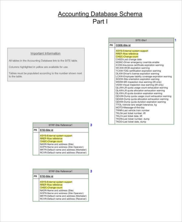 Accounting Database Schema Template