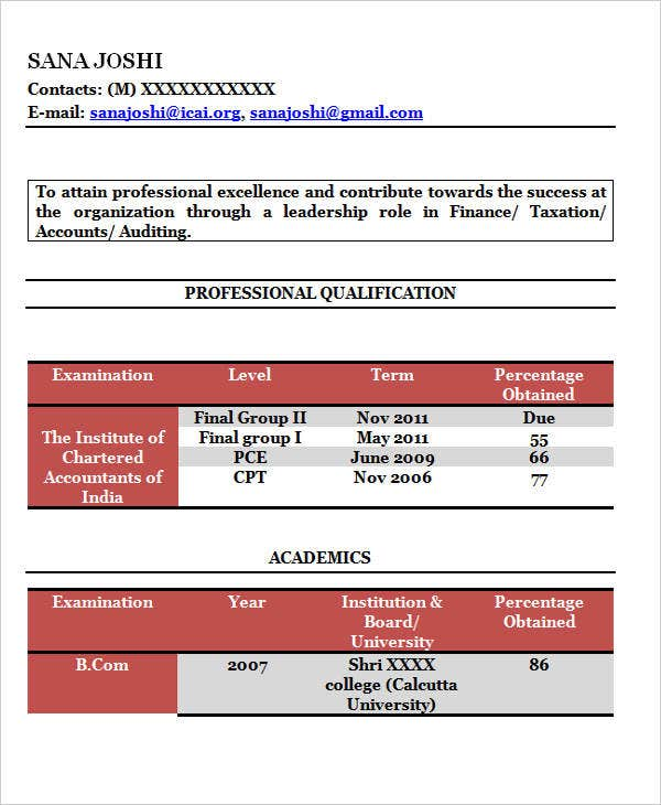 45 Fresher Resume Templates Pdf Doc: Resume Of Ca Fresher