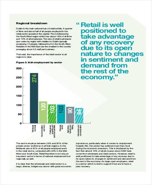 retail sales strategic plan1