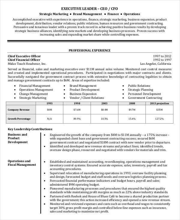 48 Best Best Executive Resume Templates Samples Images On
