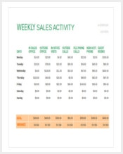 weekly-sales-report-template-excel-format-download
