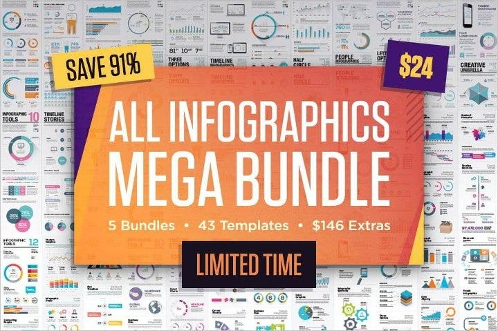 infographic-mega-bundle