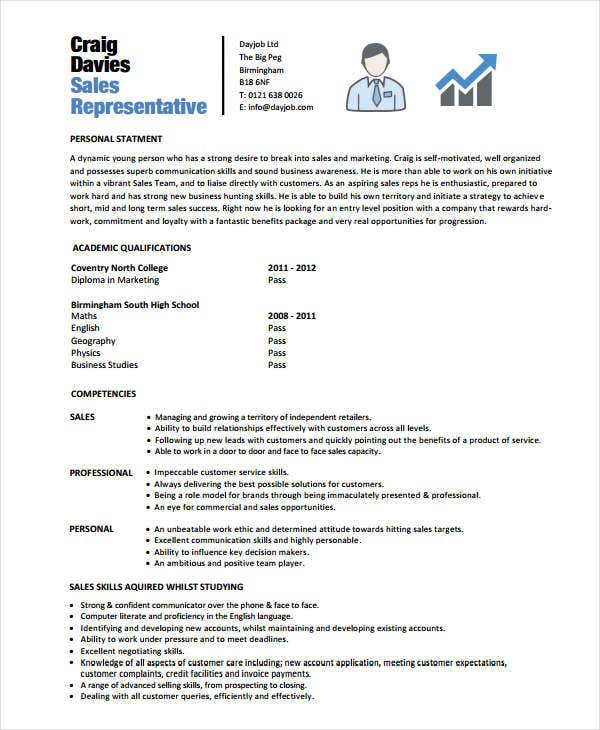 Professional Sales Resume Templates   Free WordPdf Document