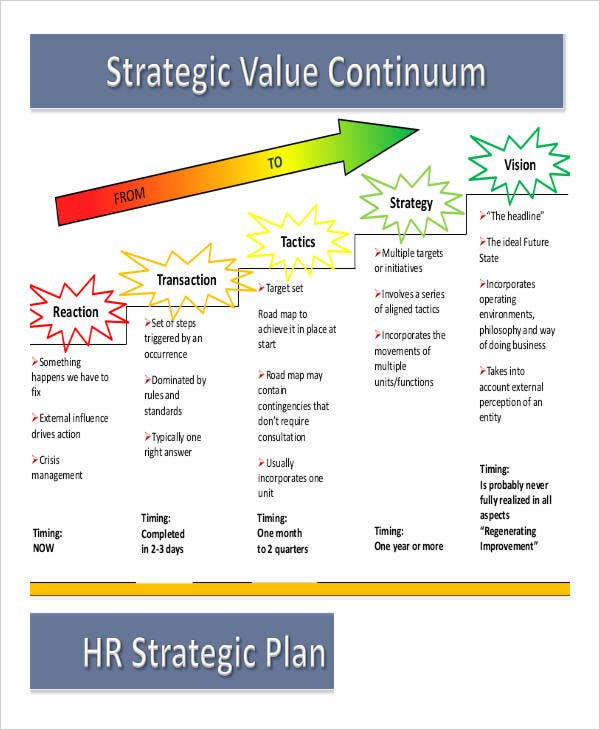 Free strategic plan 45 free word pdf ppt format for Free strategic plan template