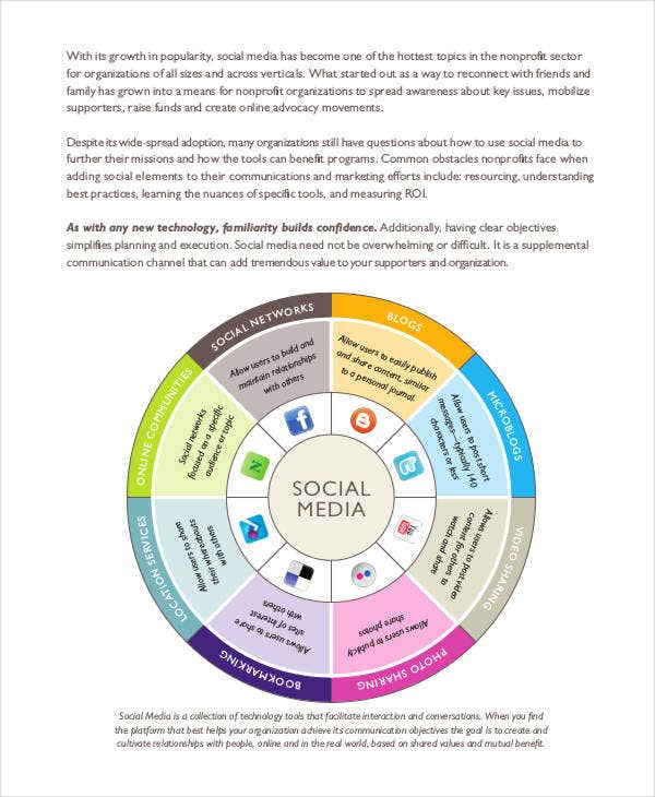 non profit social media strategic plan