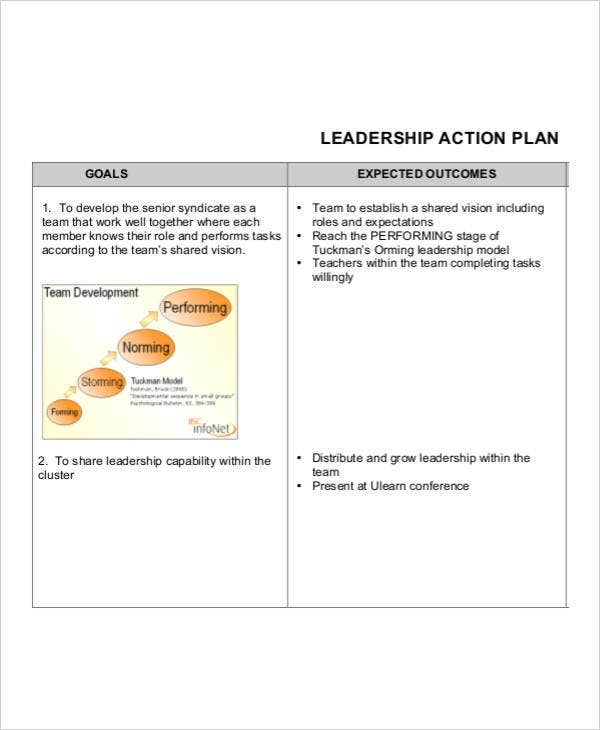 personal leadership action plan1