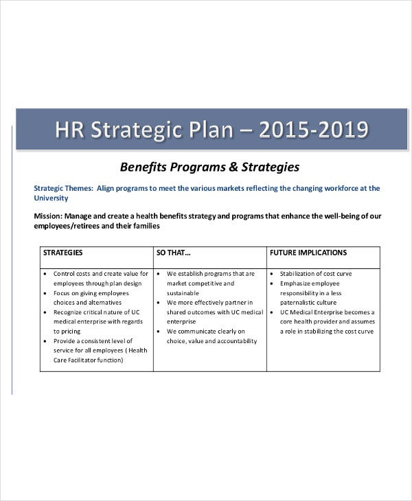 Hr strategy for Human resources strategic planning template