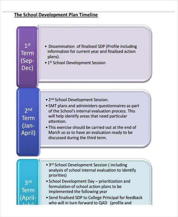 secondary school development plan