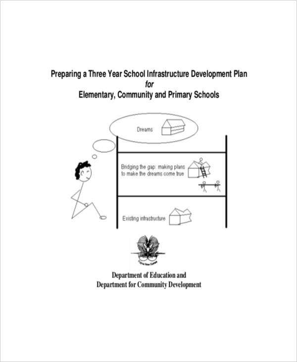school infrastructure development plan