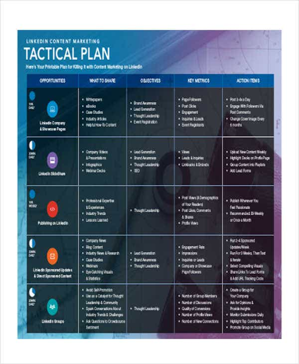 sample content marketing plan1
