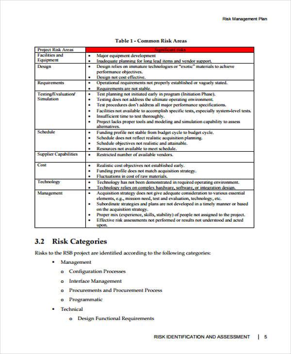 risk management plan - criasite.tk