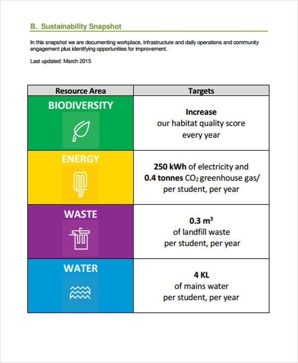 school environmental management plan3