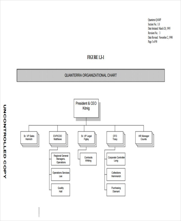 quality assurance management plan2