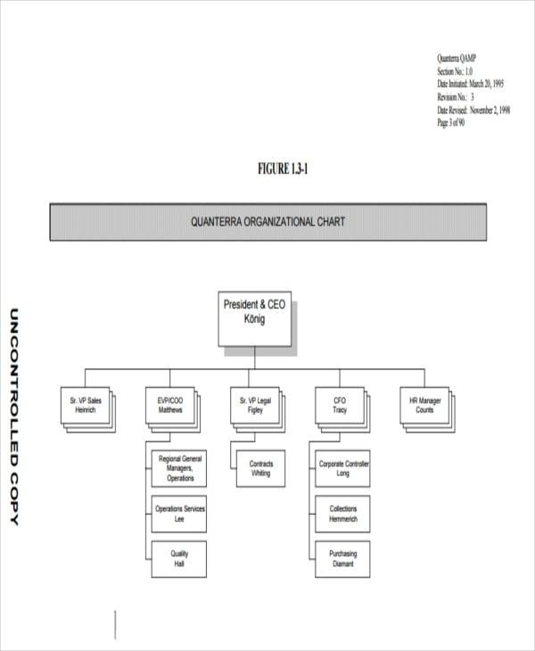 quality assurance management plan2