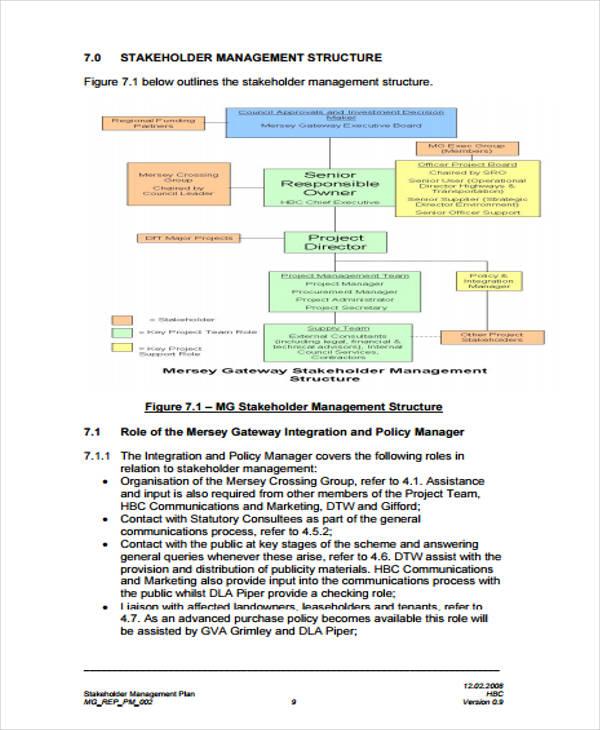 34 Management Plan Templates in PDF | Free & Premium Templates
