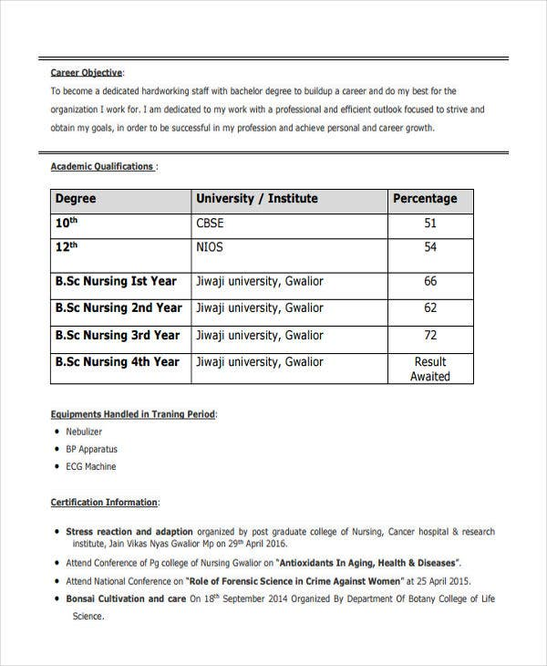 Nursing Resume. Bsc Nursing Resume Format In Pdf 14+ Best Fresher