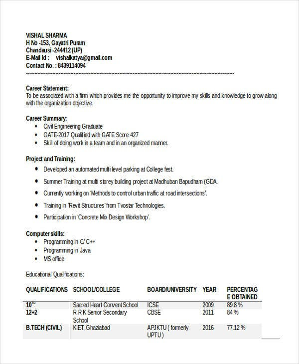 Superior Civil Engineering Fresher Resume