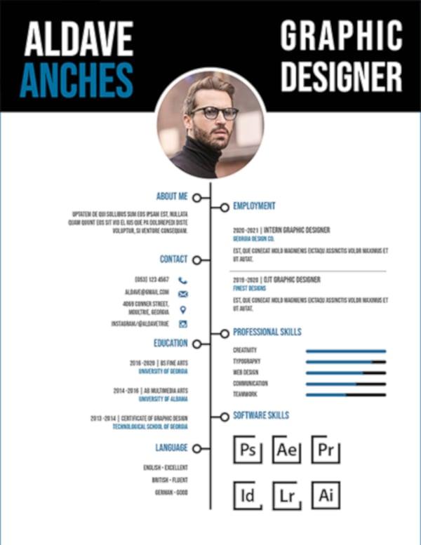 free fresher resume template