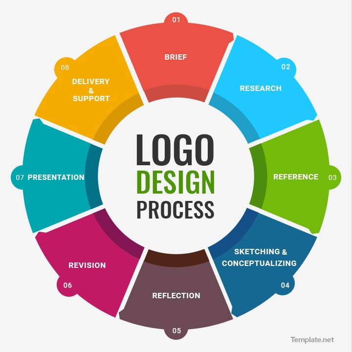 definitive guide to creating a company logo 200 company logo templates designs free