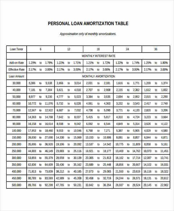 personal loan payment schedule thevillas co