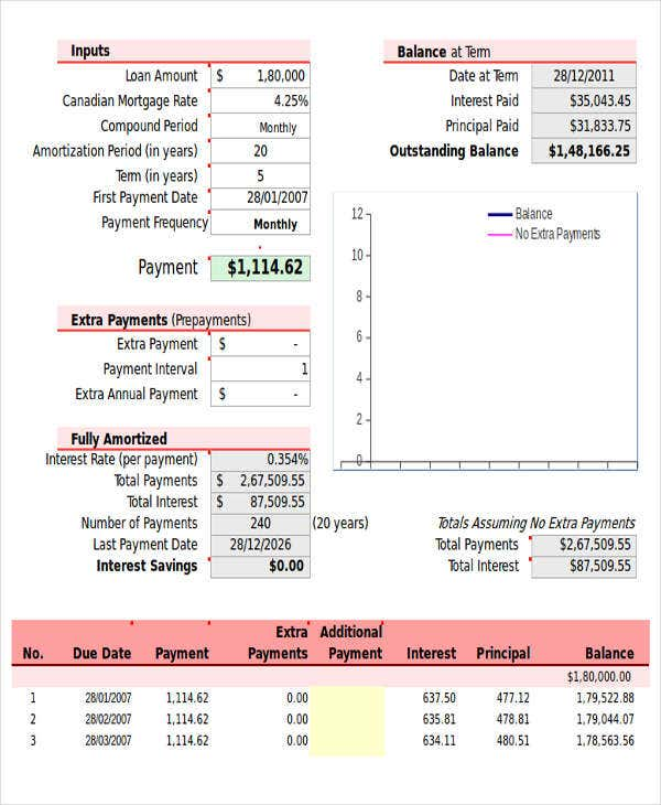 real estate loan amortization schedule