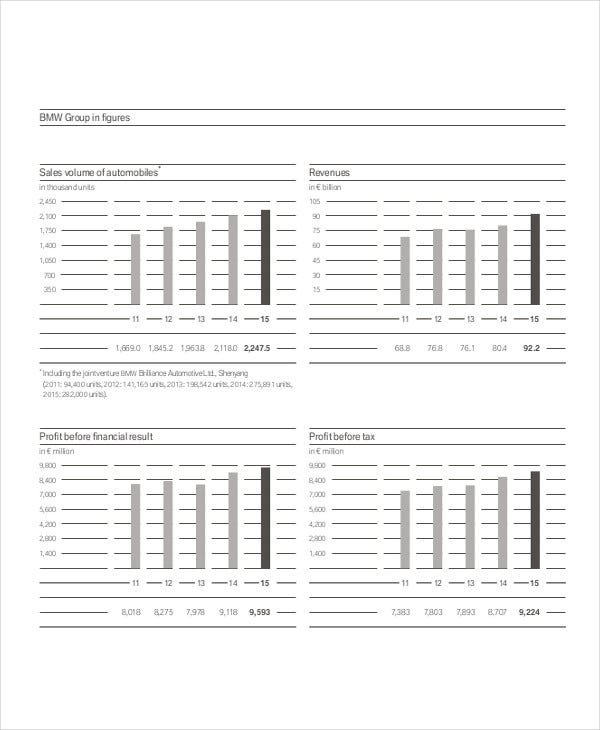 business annual sales report