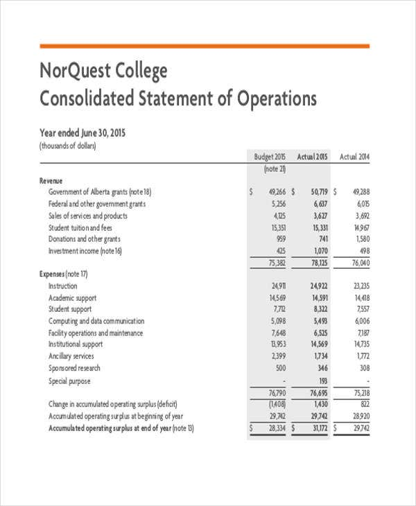 college annual report