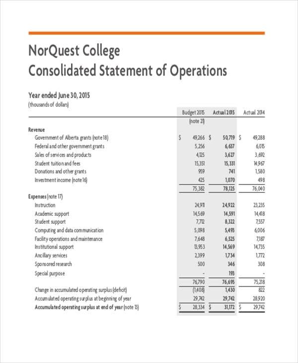 college annual report