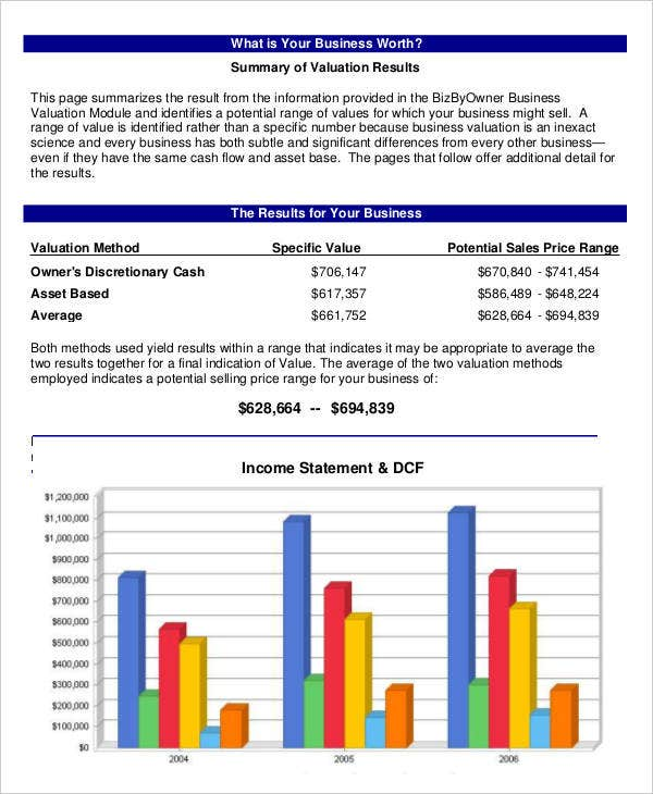 Valuation Reports - 12+ Free Sample, Example Format Download