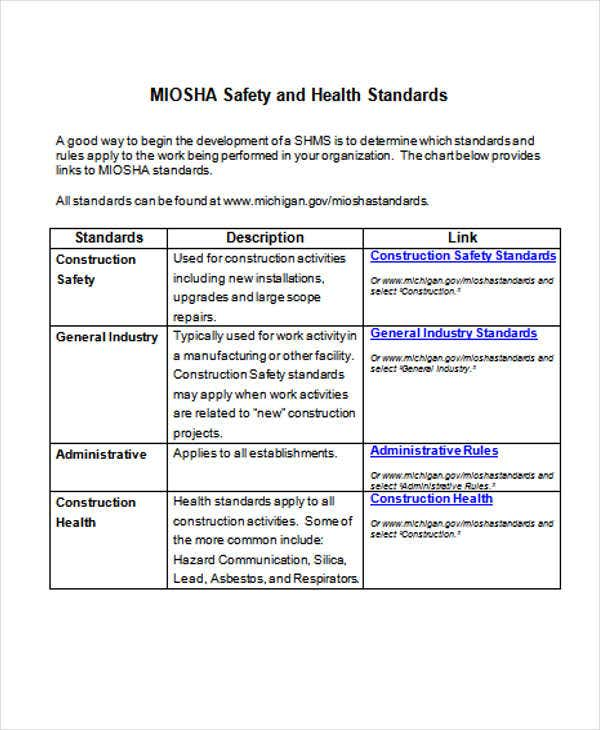 Safety Report Sample. Hospital Incident Report Samples Of Incident