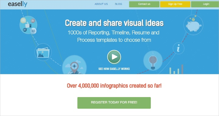 create-infographics-easel-ly