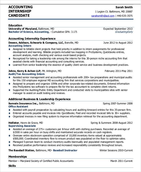 accounting curriculum vitae