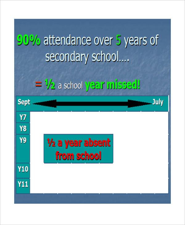 attendance powerpoint